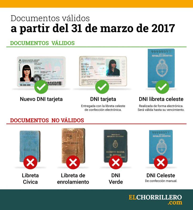Nueva pr rroga para renovar el documento hasta el 31 de for Oficinas renovacion dni