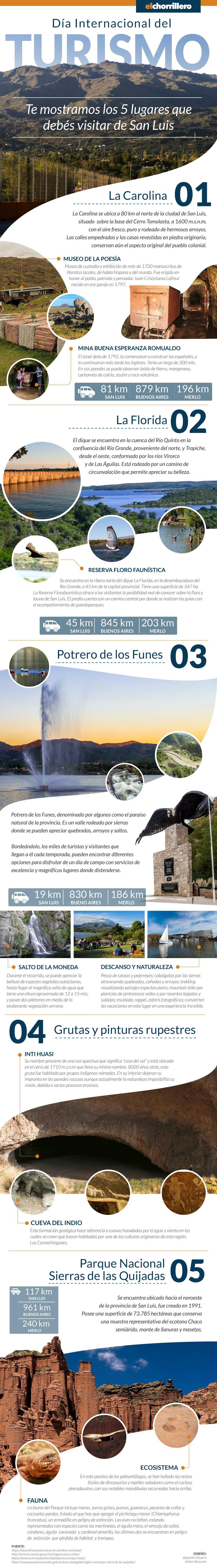 D a internacional del turismo 5 lugares para visitar de san luis el chorrillero